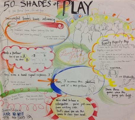 50 Shades of Play